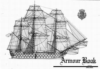 Модели кораблей из дерева  чертеж 179