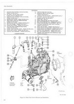 MAINTENANCE INSTRUCTIONS POWER PLANT USAF SERIES F-4C AIRCRAFT