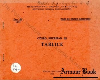 Czolg Sherman III: Tablice [Ministerstwo Obrony Narodowej. Centralna Komisja Regulaminowa]
